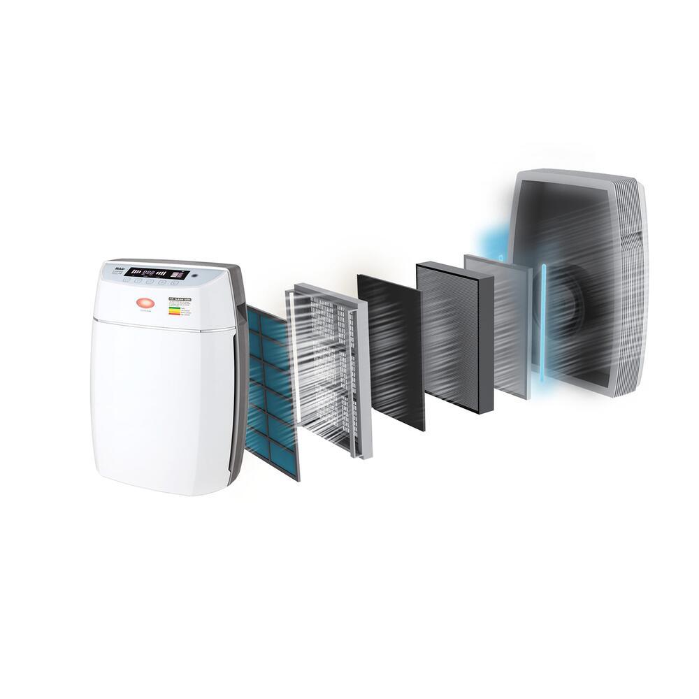 Luminoso Smart Akıllı İyonik Hava Temizleyici